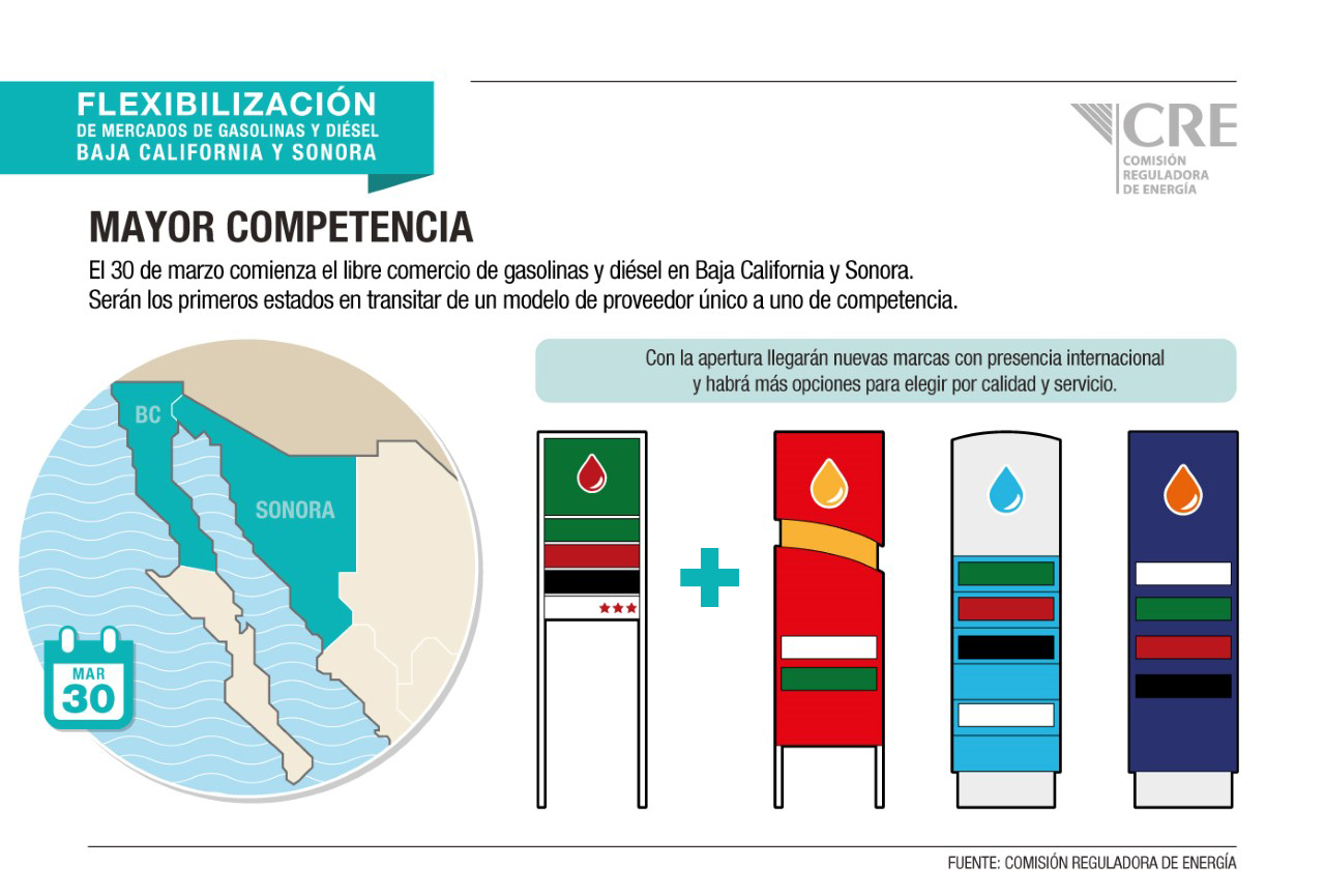 /cms/uploads/image/file/279165/thumbnail_Infografi_a-mayor-competencia.jpg