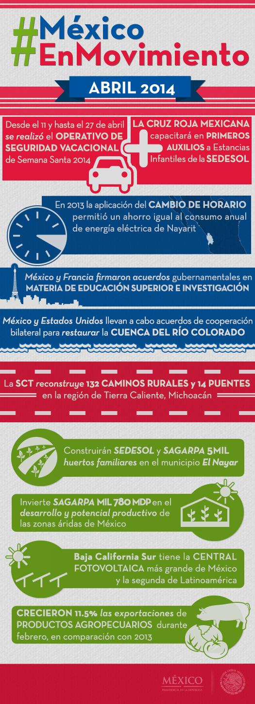 MexicoEnMovimiento 1404.jpg