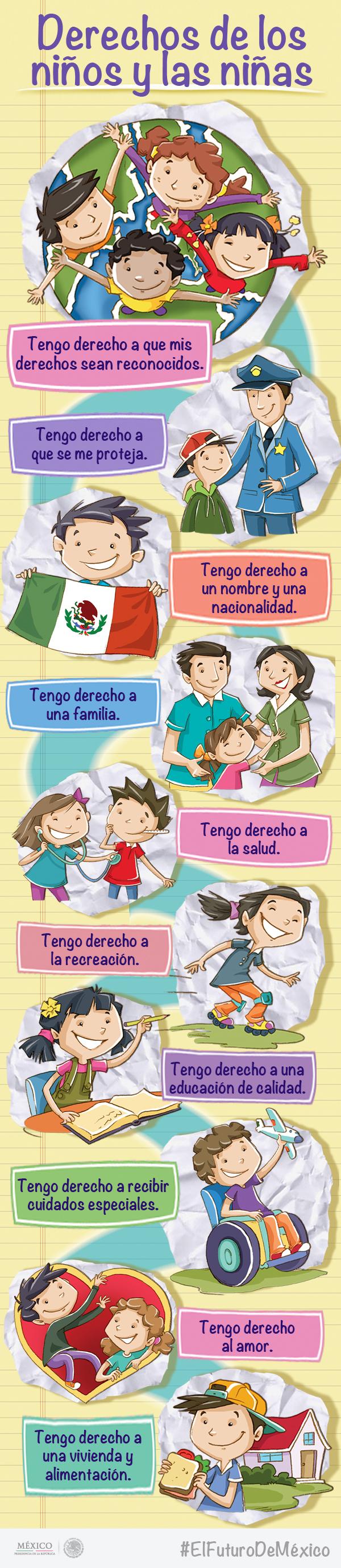 DERECHOS NINAS Y NINOS1.jpg
