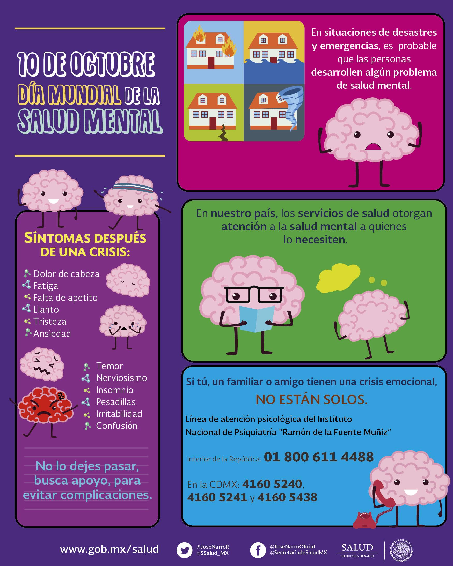 D U00eda Mundial De La Salud Mental U0026quot El Tema De Este A U00f1o Es La