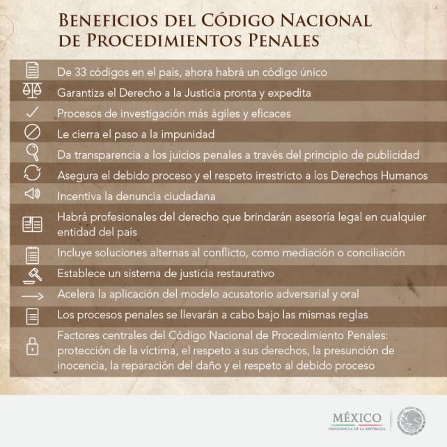 beneficios del codigo nacional de procedimientos penales  642x642.png