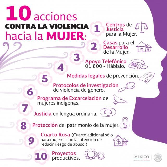 Acciones contra violencia hacia la mujer 642x642jpg