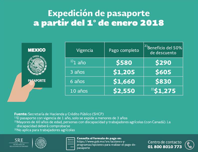 Pasaporte Mexicano | Secretaría de Relaciones Exteriores | Gobierno ...