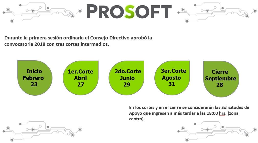 Programa para el Desarrollo de la Industria de Software (PROSOFT) y ...