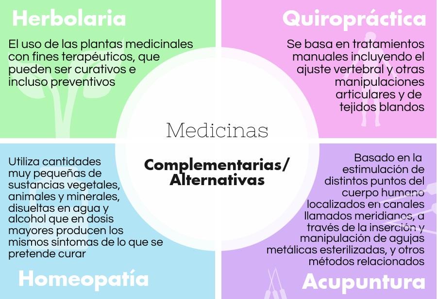 Medicinas Complementarias   Secretaría de Salud   Gobierno