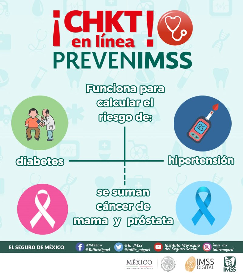 cancer de prostata e hipertension