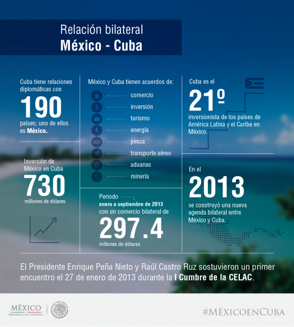 CELAC INFOGRAPHIC2 2 576x642.png