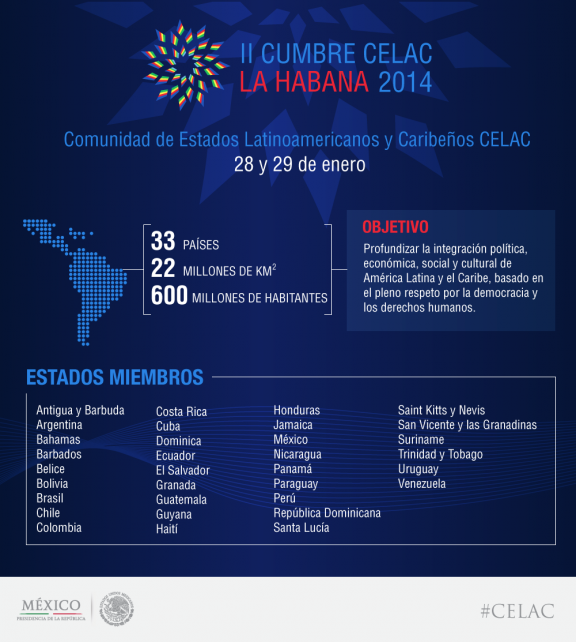 CELAC INFOGRAPHIC1 576x642png
