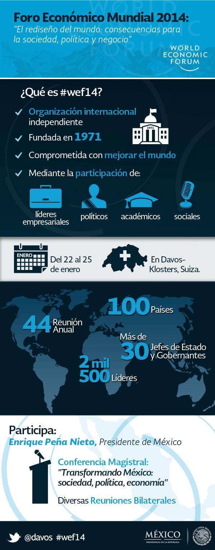 WEF Infografia v3.jpg