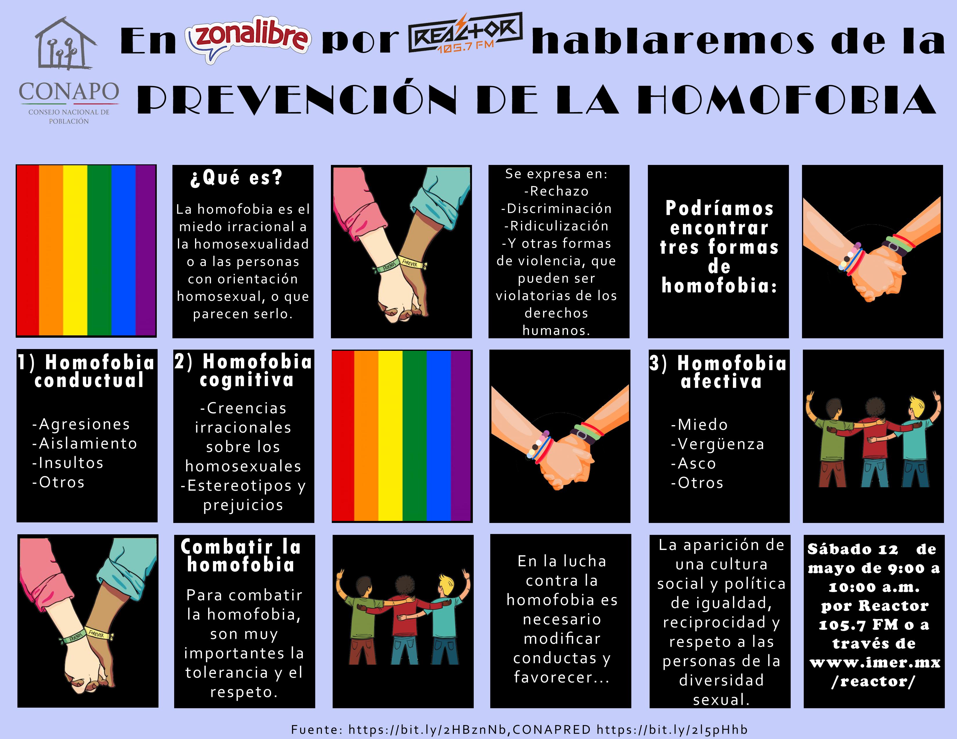 Prejuicios sobre los gays