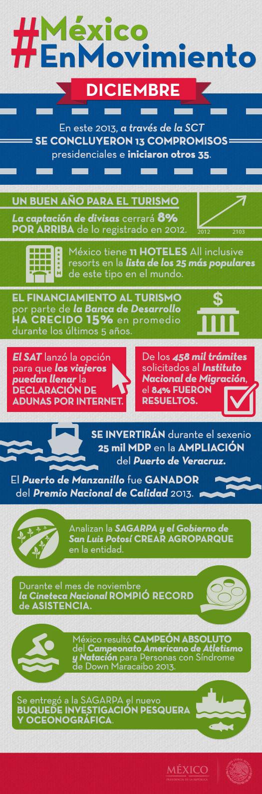 MexicoEnMovimiento 12diciembrejpg
