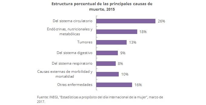 Enfermedades causadas por las proteinas pdf