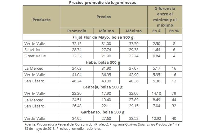 tabla de calorias de comida mexicana