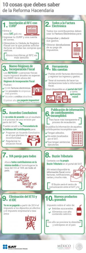 ReformaHacemdaria Infografia 10cosas SAT GOB1 350x1024.jpg