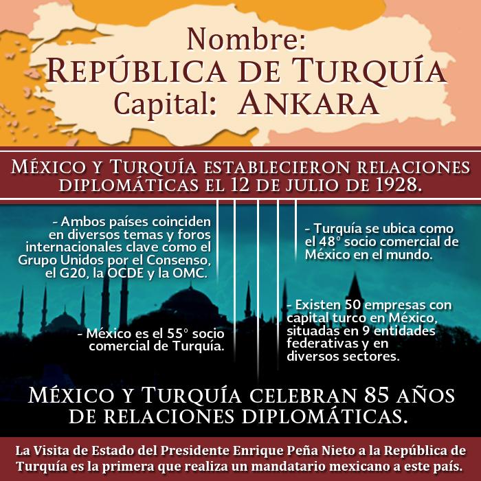 RELACIONES BILATERALES MEXICO TURQUIA.jpg