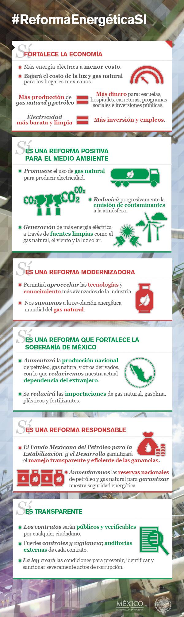 Reforma Energetica Si.jpg