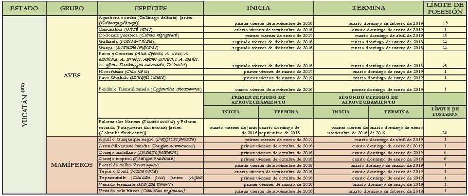 Calendario Lunar 2020 Pesca.Calendario De Epocas Habiles 2018 2019 De La Vida