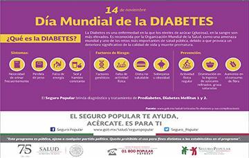 seguro popular diabetes