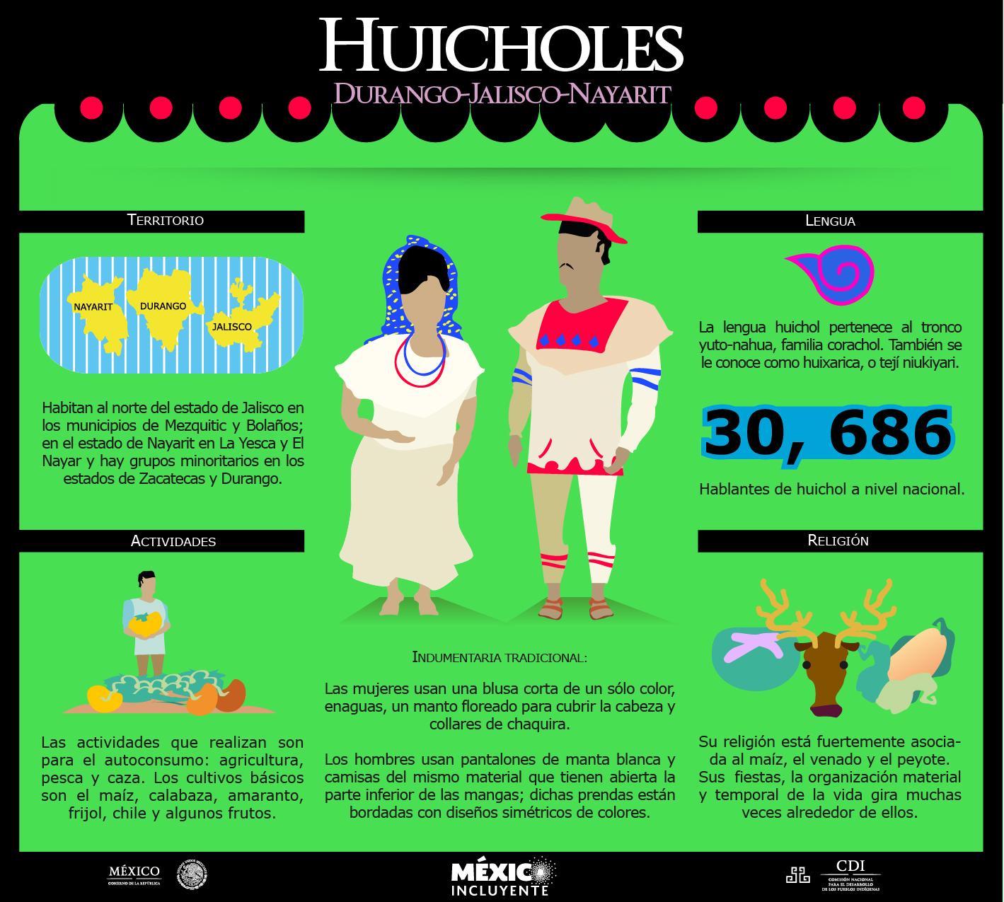 Huicholes1.jpg