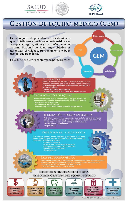 IB infografia gestion equipo medico 5jpg