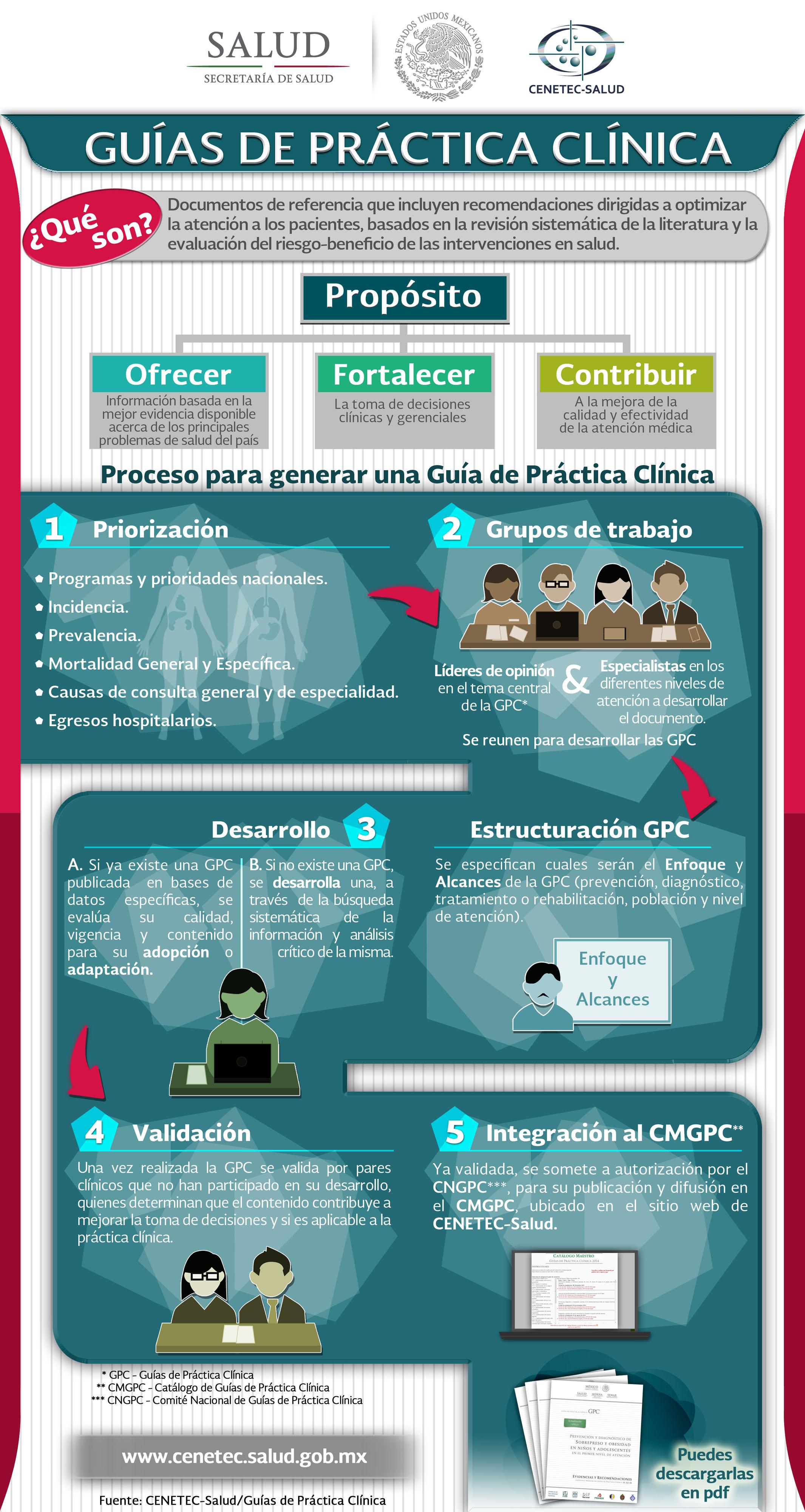 Infografia GPC v14 OKjpg