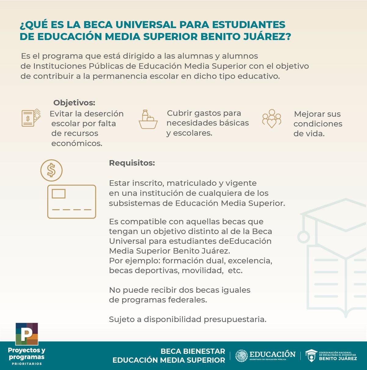 Beca Benito Juárez infografía