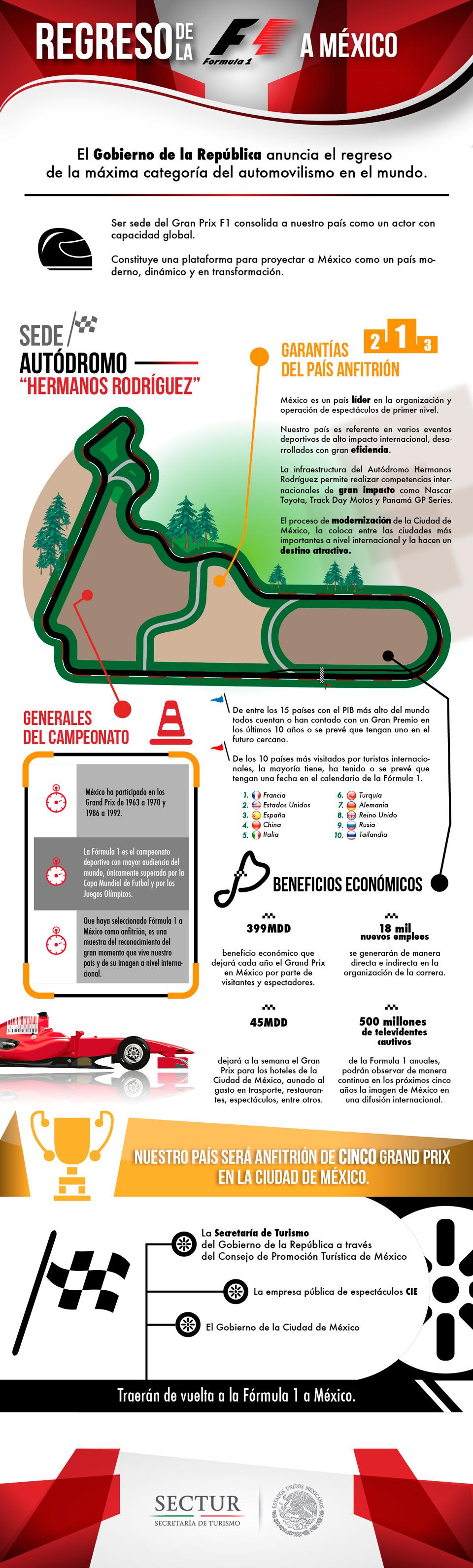 infografia GRANDPRIX GOBMXjpg