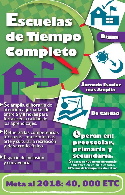 INFOGRAFIA ESCUELAS DE TIEMPO COMPLETO1.jpg