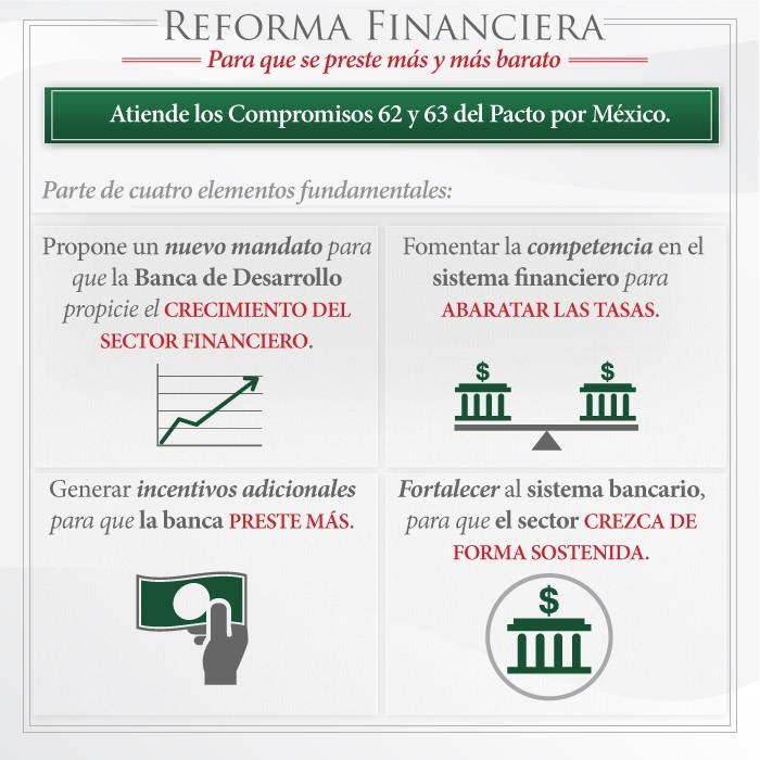 Ifografia ReformaFinanciera.jpg