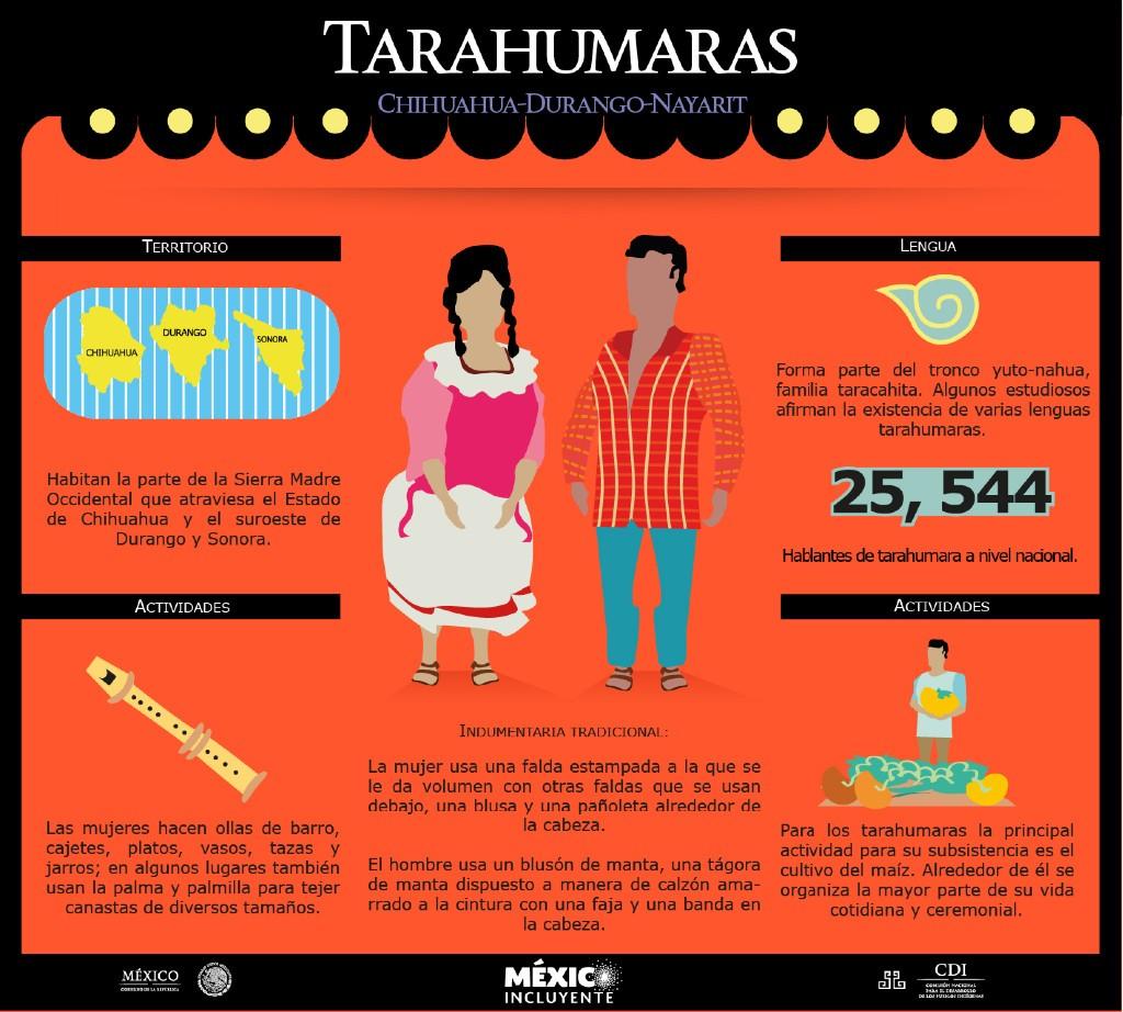 Tarahumaras.jpg