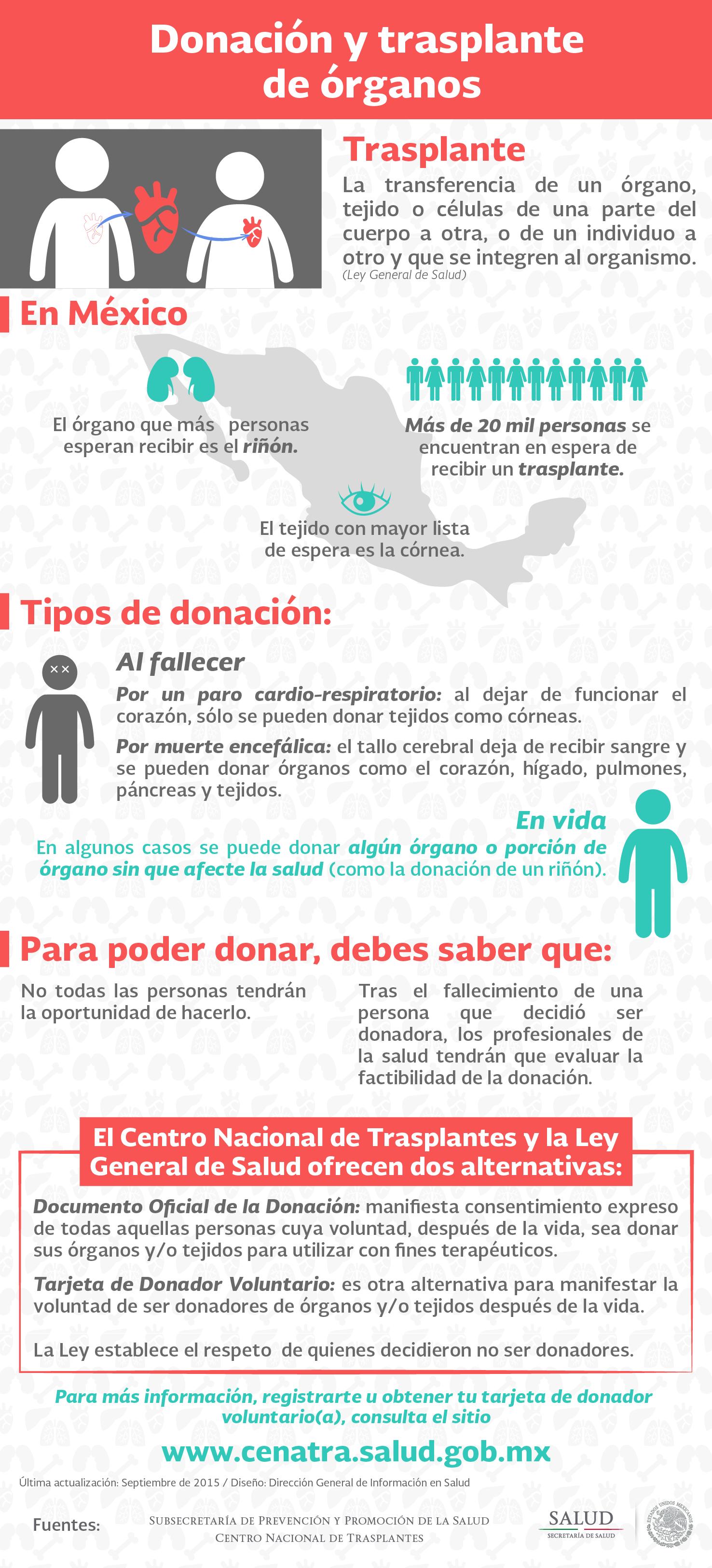 infografia donacion 01png