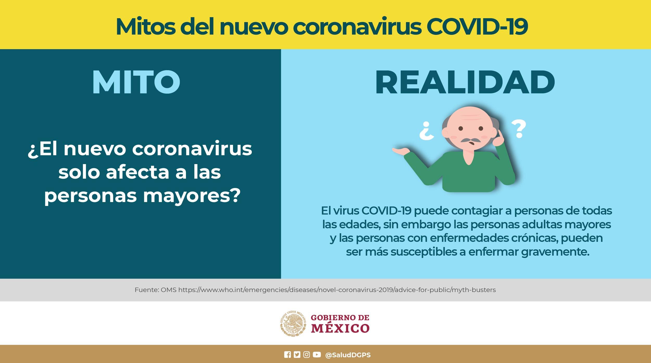 Resultado de imagen para coronavirus adultos mayores