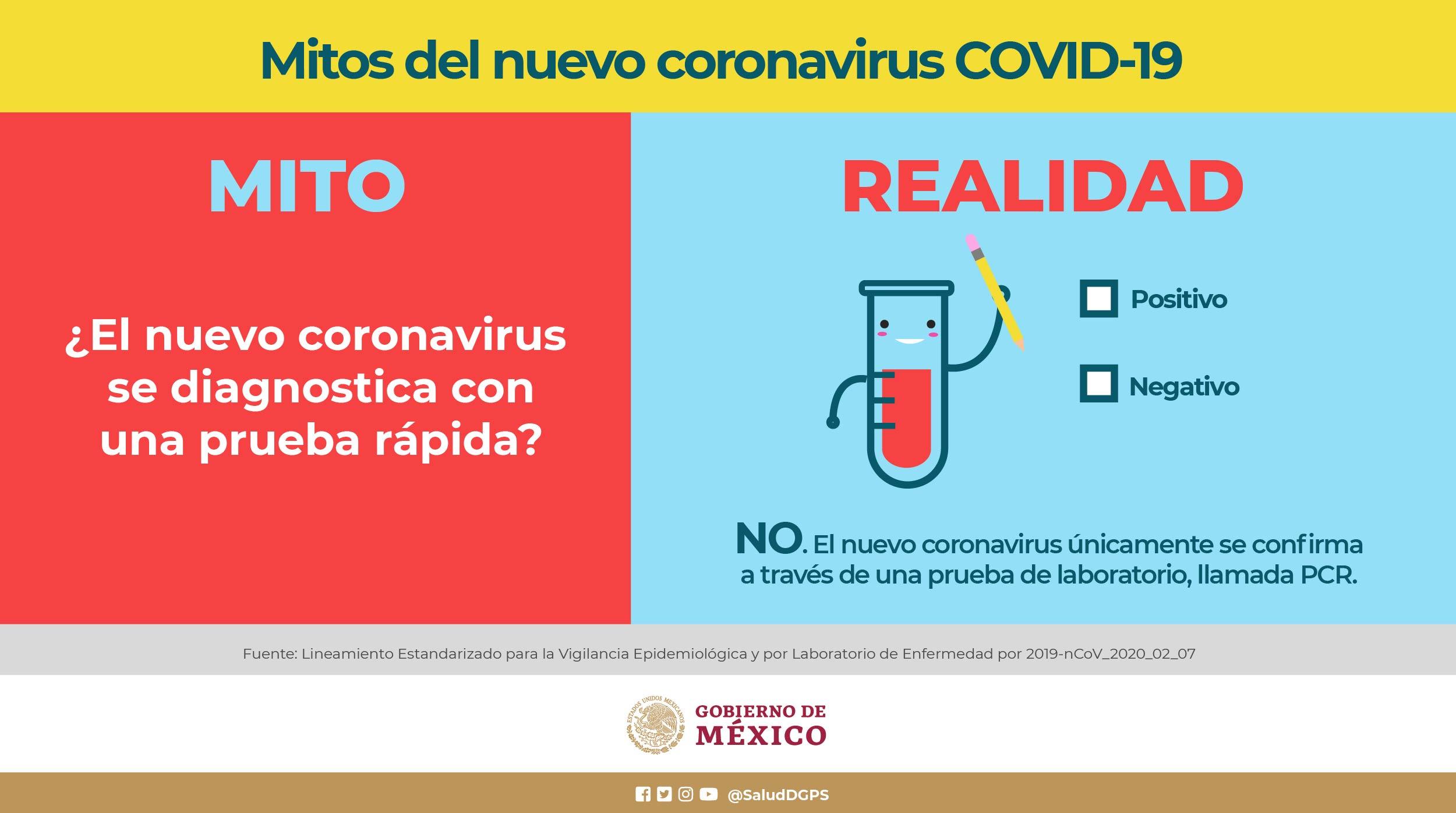 COVID-19 MITOS Y REALIDADES | Secretaría de Salud | Gobierno | gob.mx