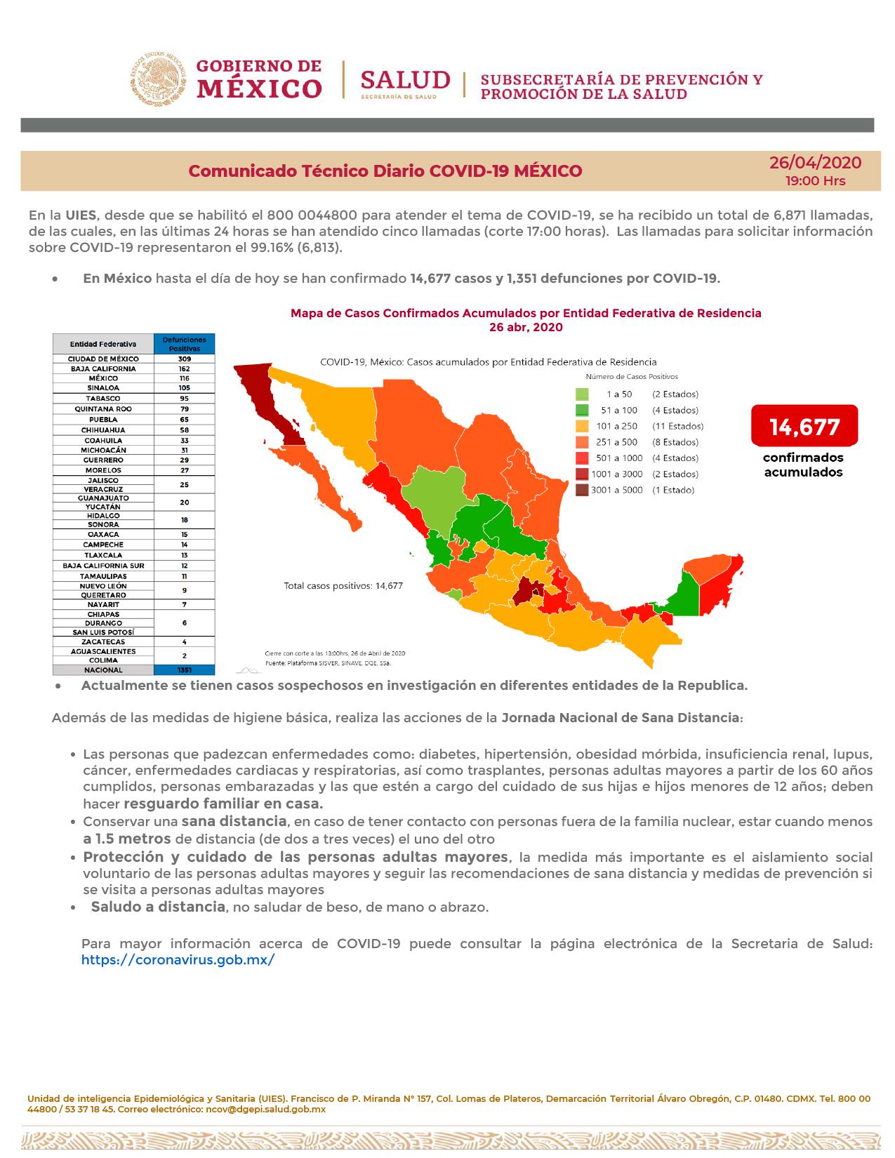 /cms/uploads/image/file/578949/Comunicado_Tecnico_Diario_COVID-19_2020.04.26-2.jpg