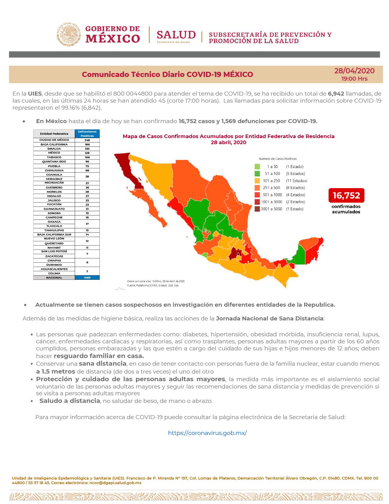 /cms/uploads/image/file/579311/Comunicado_Tecnico_Diario_COVID-19_2020.04.28-2.jpg