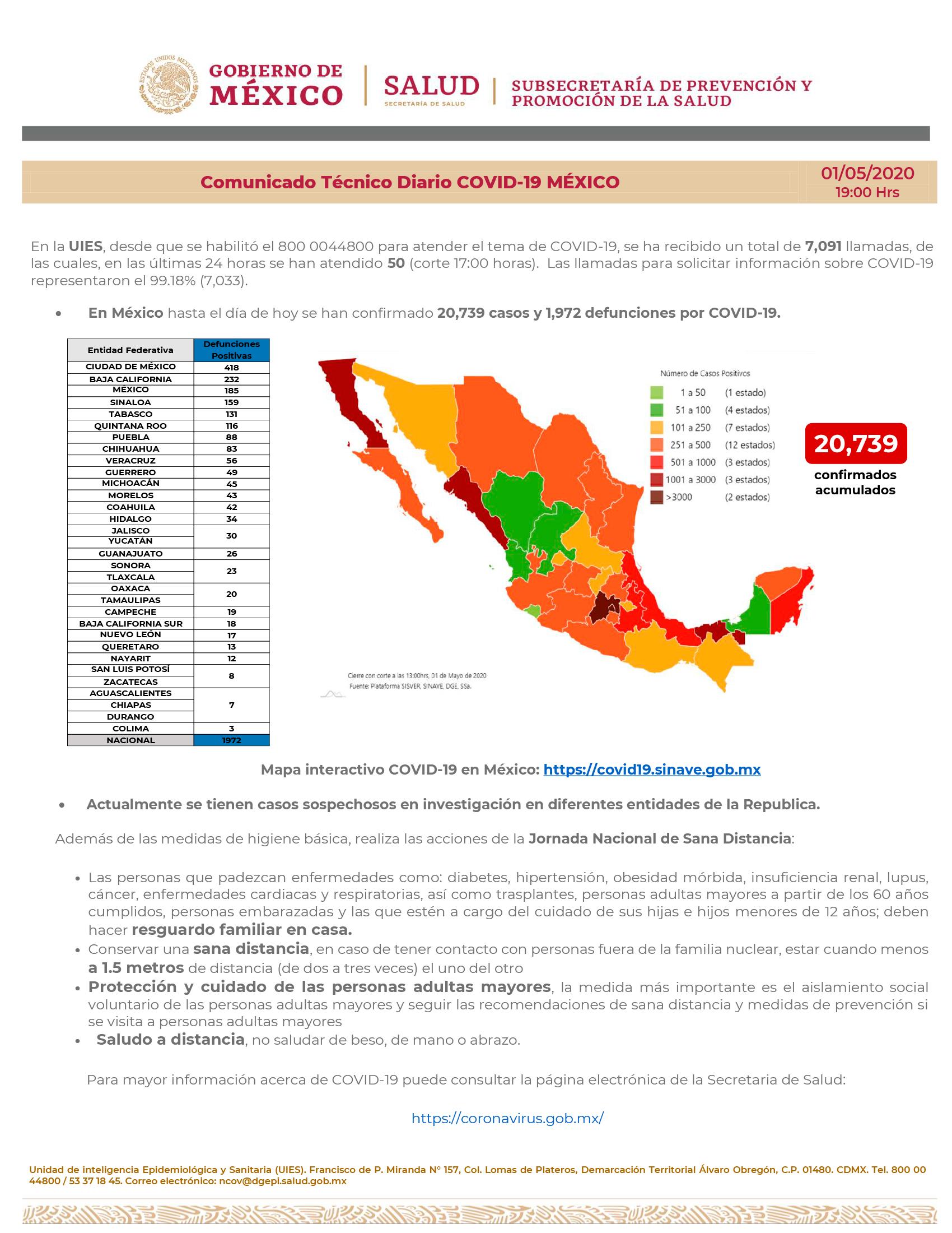 /cms/uploads/image/file/579875/Comunicado_Tecnico_Diario_COVID-19_2020.05.01-2.jpg
