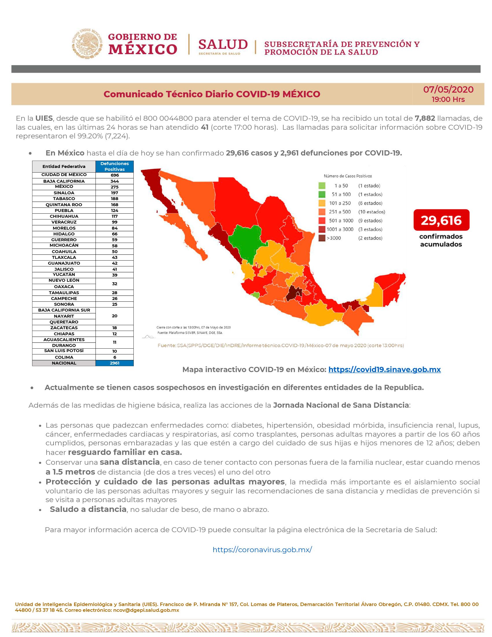 /cms/uploads/image/file/580801/Comunicado_Tecnico_Diario_COVID-19_2020.05.07-2.jpg