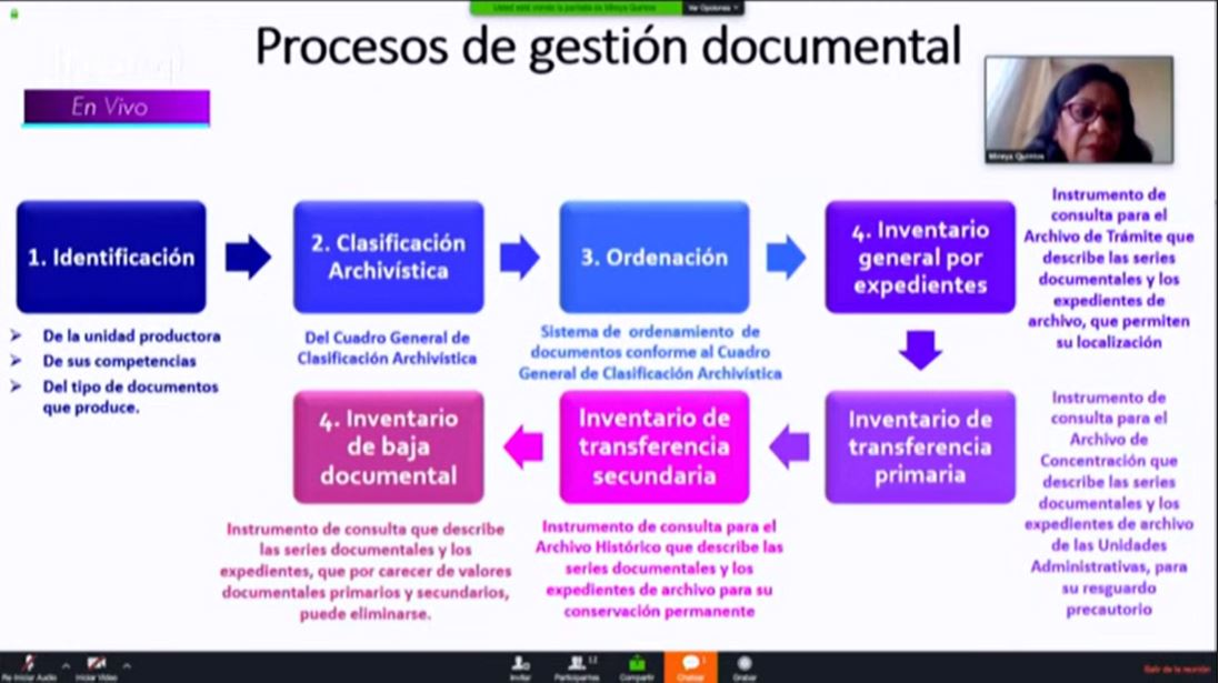 /cms/uploads/image/file/591731/Taller_Virtual_Nacional_de_Archivos_2020__3_.jpeg