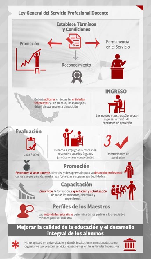 Ley General del Servicio Profesional Docente .jpg
