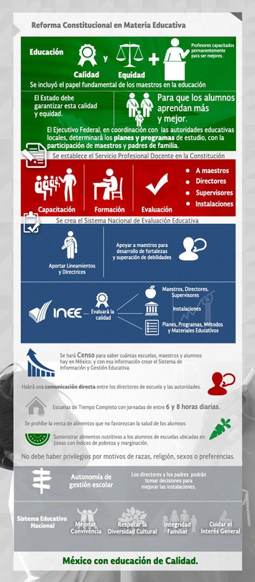 Reforma Constitucional en Materia Educativa .jpg