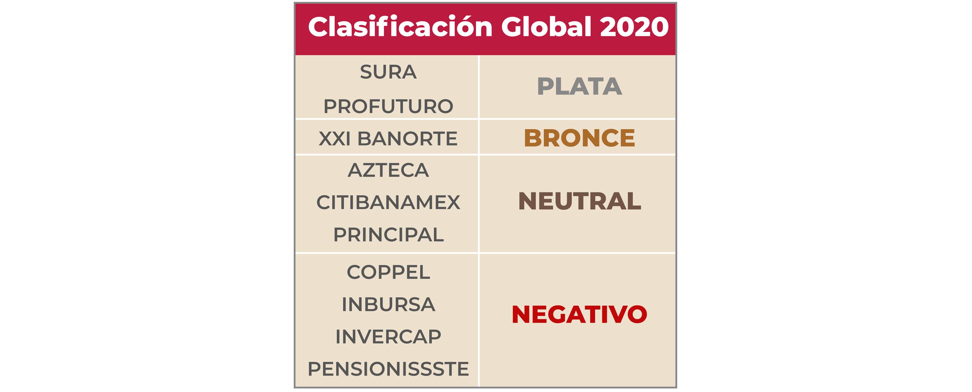 /cms/uploads/image/file/617075/clasif_global_2020-4.jpg