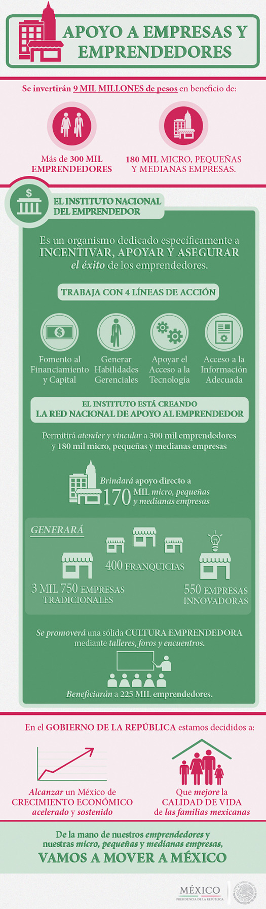 MIPYMES Infografia 525jpg