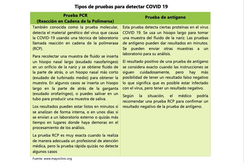 /cms/uploads/image/file/637208/Captura_de_Pantalla_2021-03-16_a_la_s__11.29.05.png