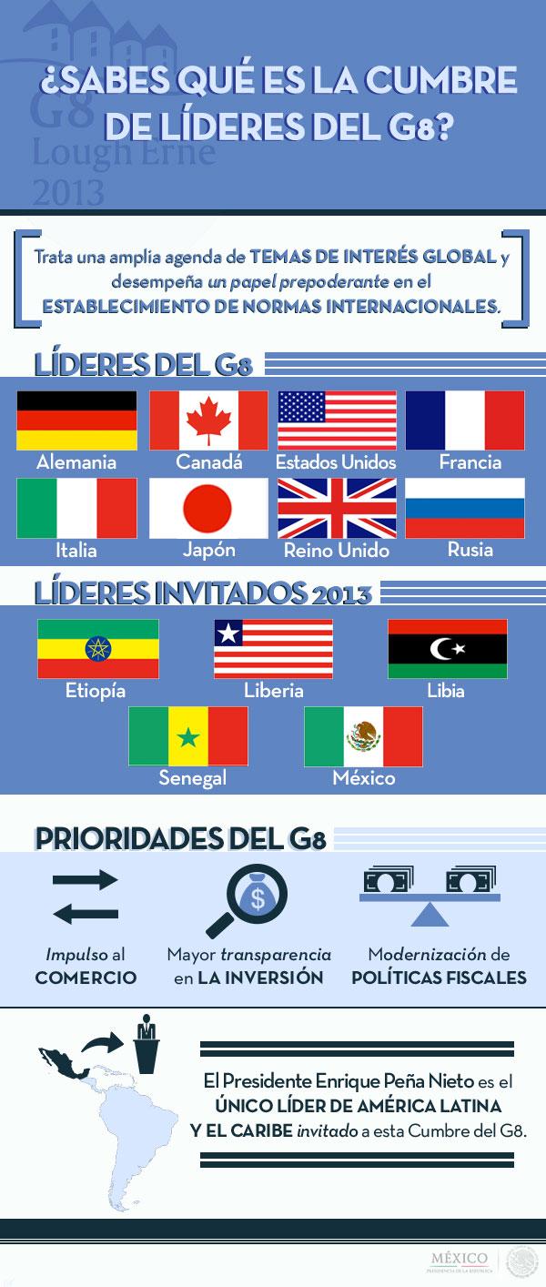 G8 Infografia 2013.jpg