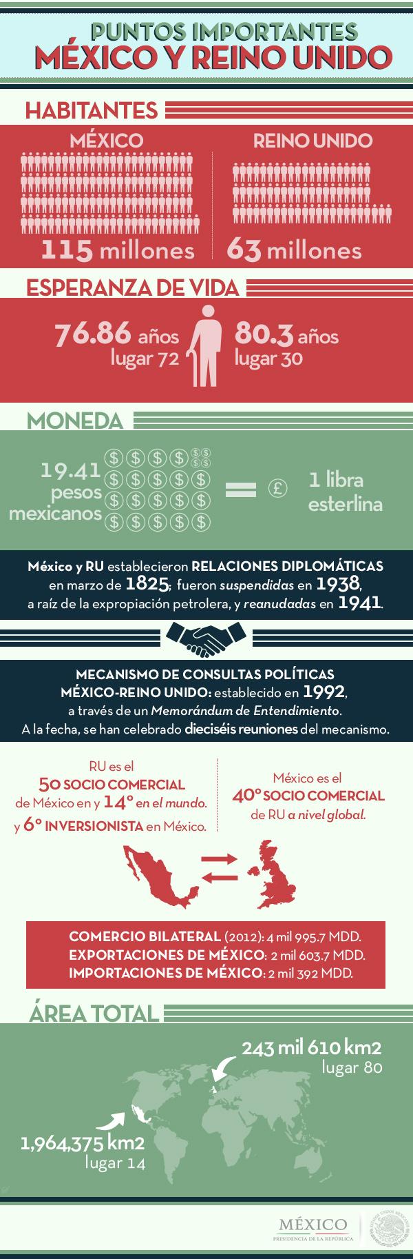 MEXUKINFOGRAFIA.jpg