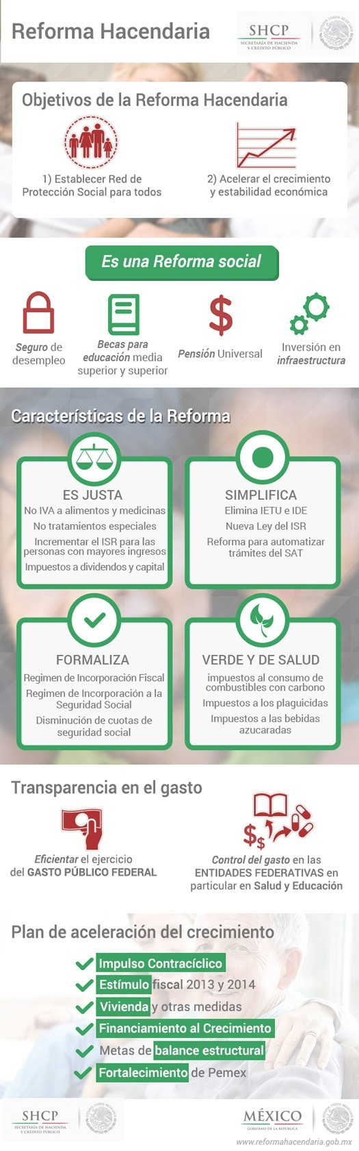 ReformaHacendaria Infografia 525px.jpg