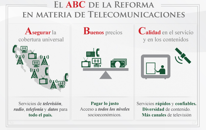 ABC Telecomunicaciones.jpg