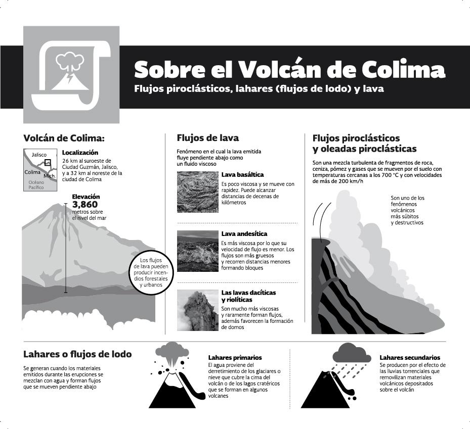COLIMA FLUJOS web 02jpg