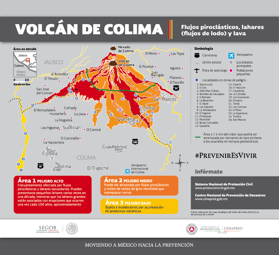 COLIMA FLUJOS web 01jpg