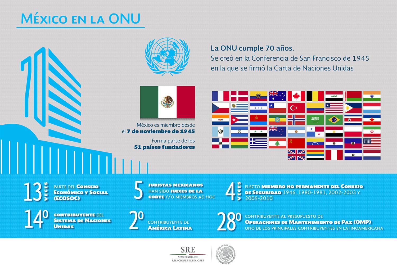 Info 70 ONU 01jpg